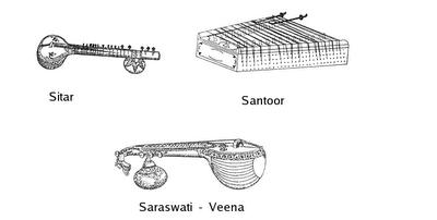 Saraswati Veena