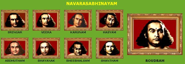 NAVARASABHINAYAM
