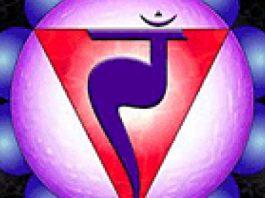 Manipoor Chakra – Solar Plexus Chakra